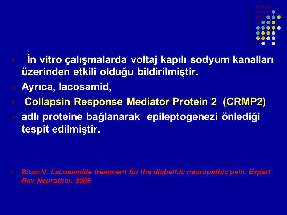 Collapsin Response Mediator Protein 2 (CRMP2)