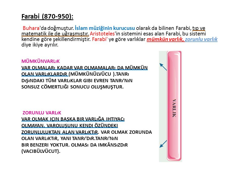 Farabi (870-950): Buhara da doğmuştur