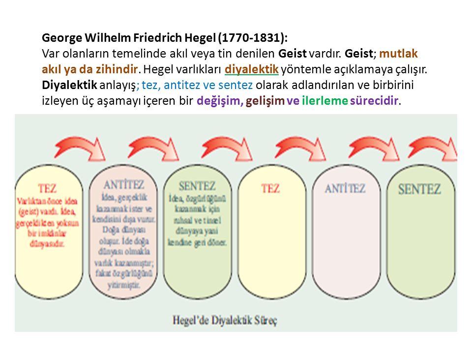 George Wilhelm Friedrich Hegel (1770-1831): Var olanların temelinde akıl veya tin denilen Geist vardır.
