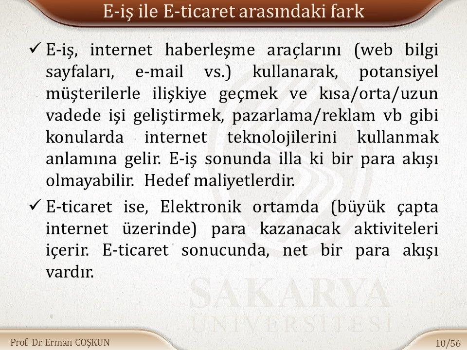 E-iş ile E-ticaret arasındaki fark