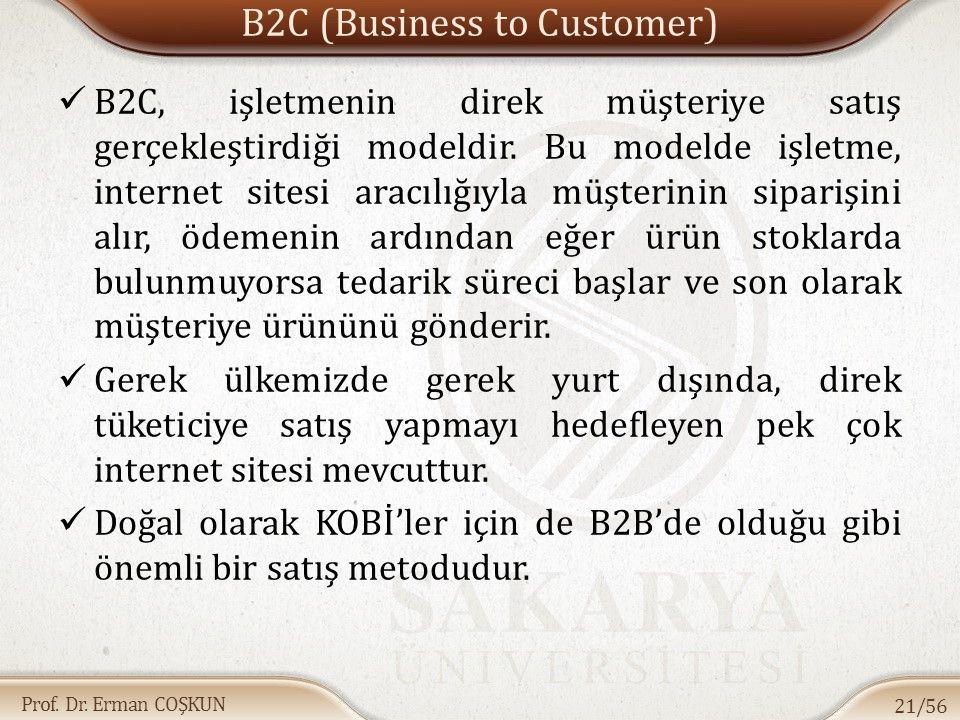 B2C (Business to Customer)