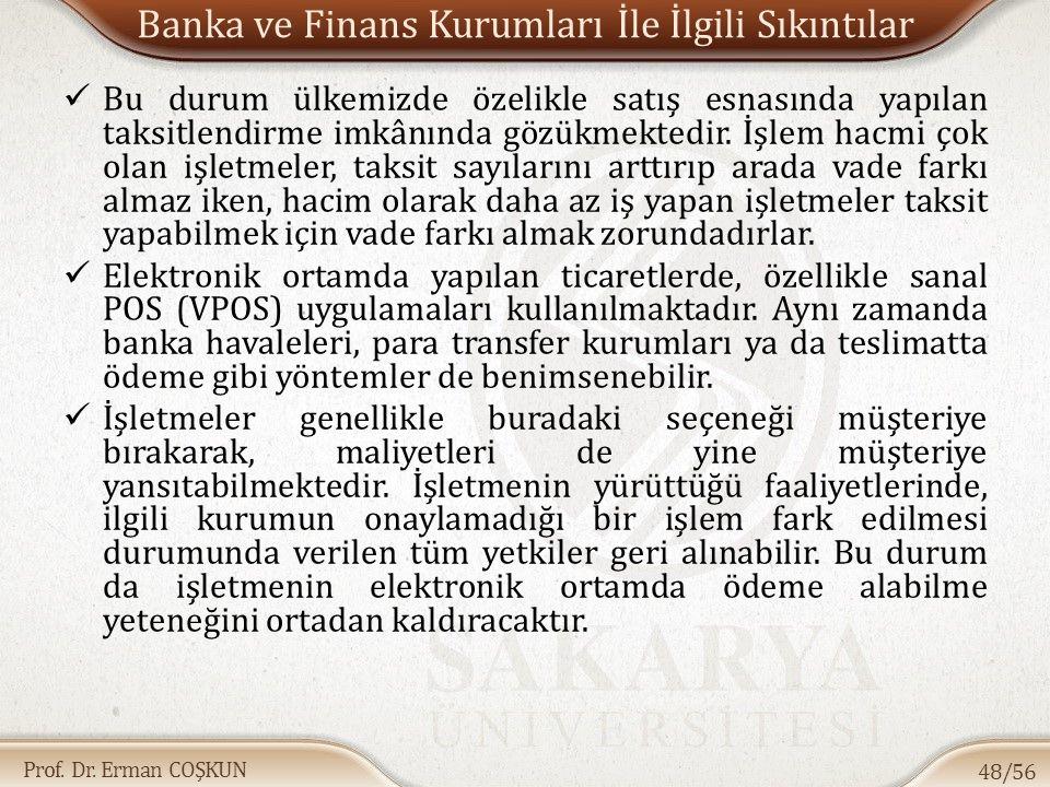 Banka ve Finans Kurumları İle İlgili Sıkıntılar