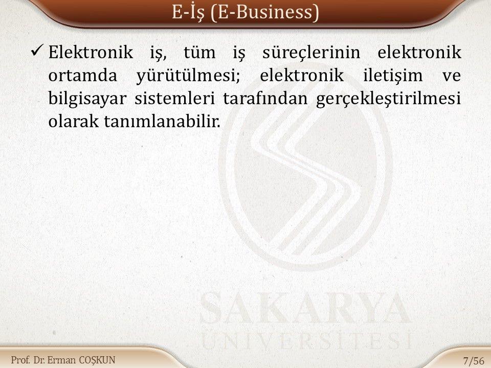 E-İş (E-Business)