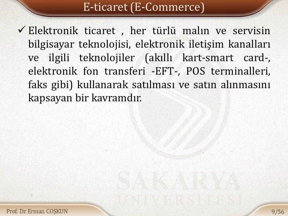 E-ticaret (E-Commerce)