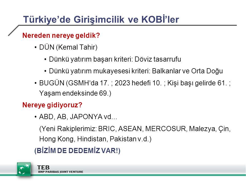 Türkiye'de Girişimcilik ve KOBİ'ler