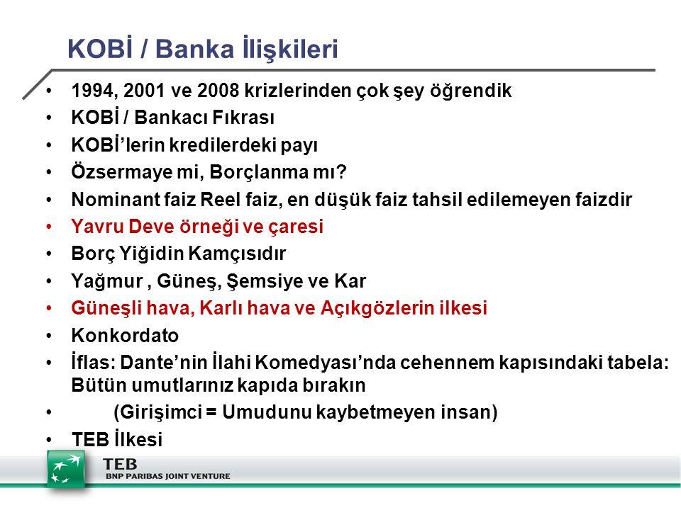 KOBİ / Banka İlişkileri