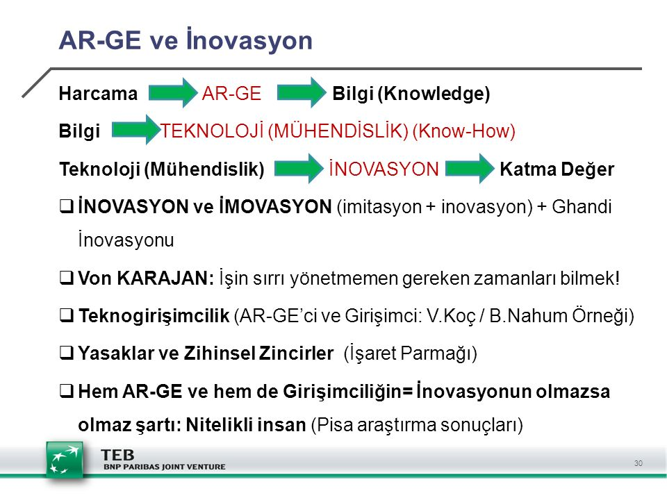 AR-GE ve İnovasyon Harcama AR-GE Bilgi (Knowledge)