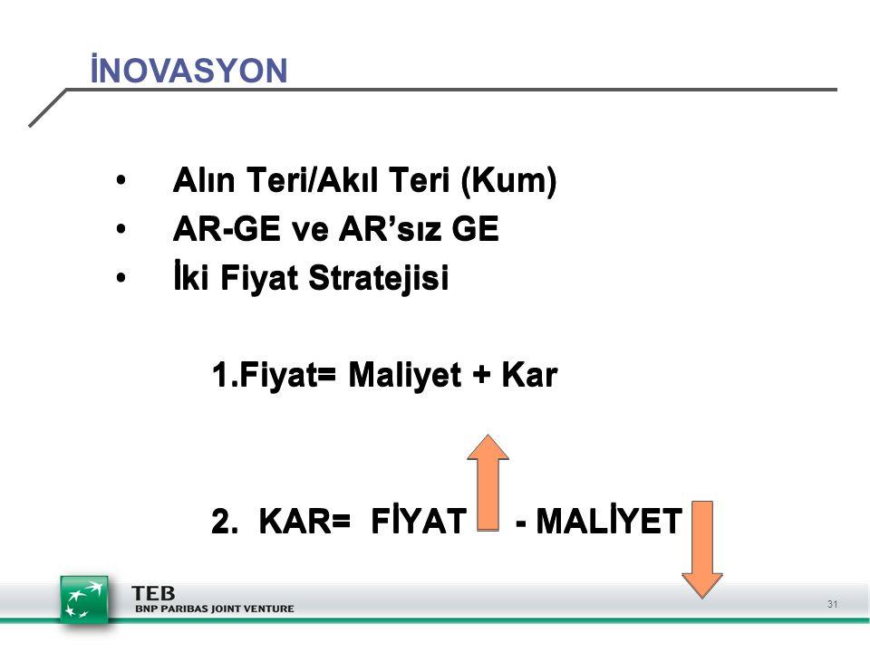 İNOVASYON Alın Teri/Akıl Teri (Kum) AR-GE ve AR'sız GE. İki Fiyat Stratejisi. 1.Fiyat= Maliyet + Kar.