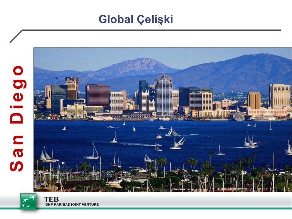 Global Çelişki San Diego