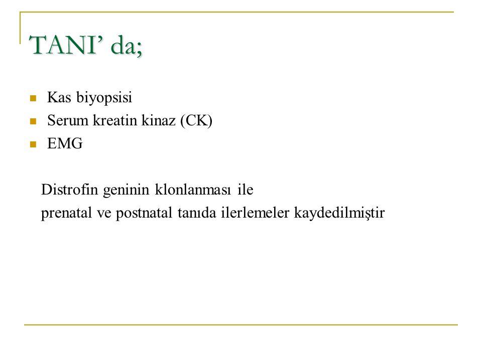TANI' da; Kas biyopsisi Serum kreatin kinaz (CK) EMG