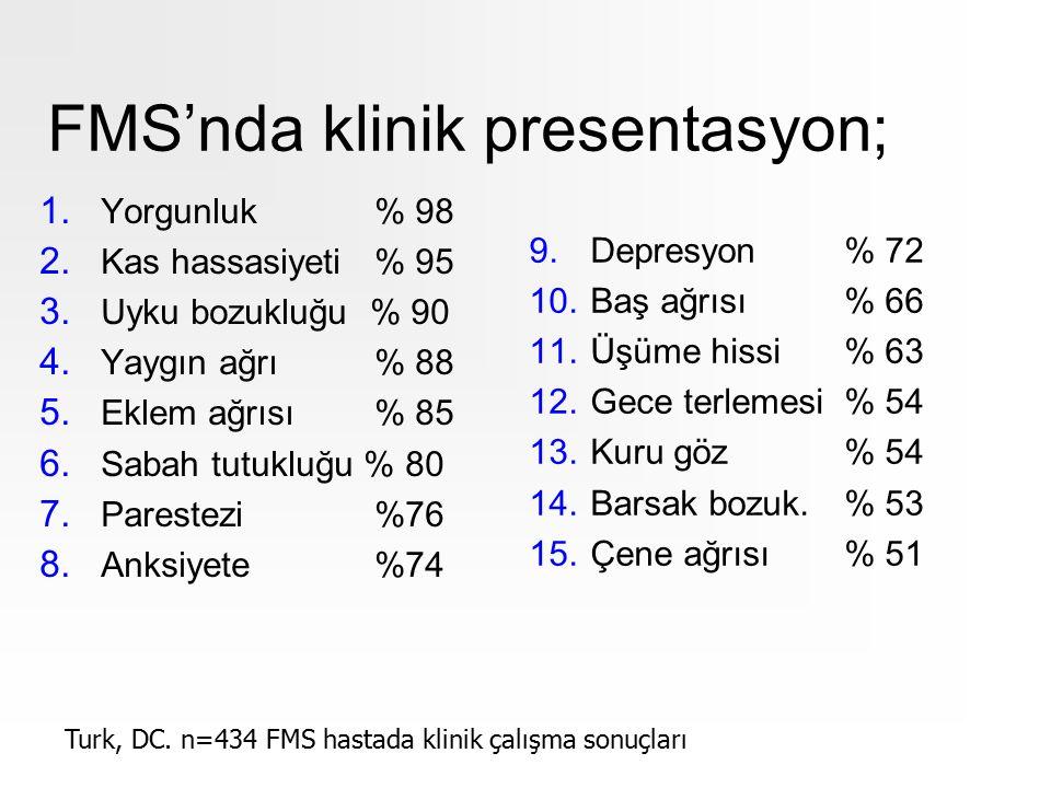 FMS'nda klinik presentasyon;