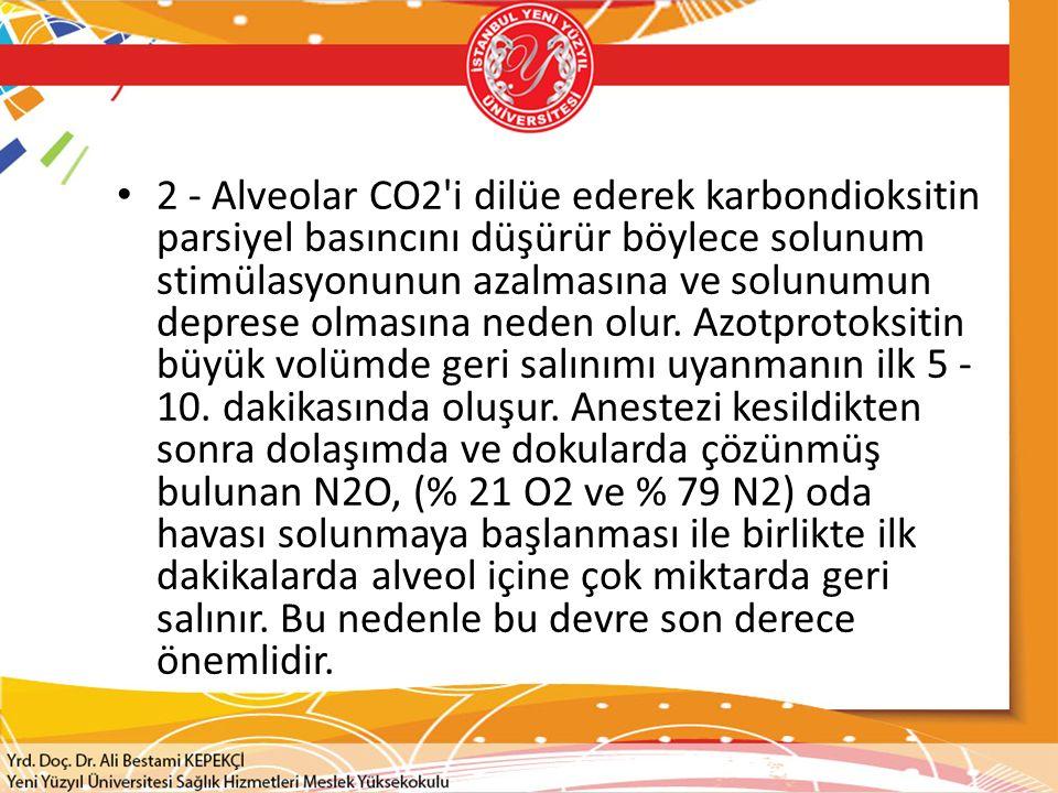 2 - Alveolar CO2 i dilüe ederek karbondioksitin parsiyel basıncını düşürür böylece solunum stimülasyonunun azalmasına ve solunumun deprese olmasına neden olur.