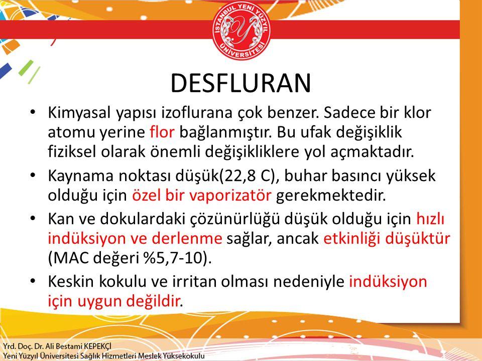DESFLURAN