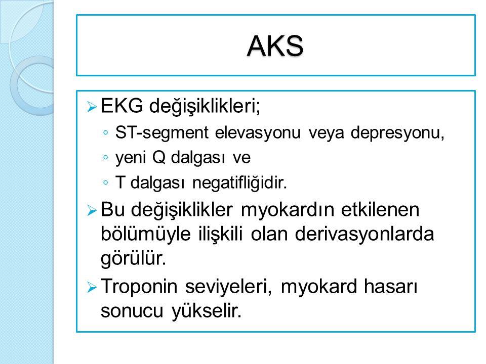 AKS EKG değişiklikleri;