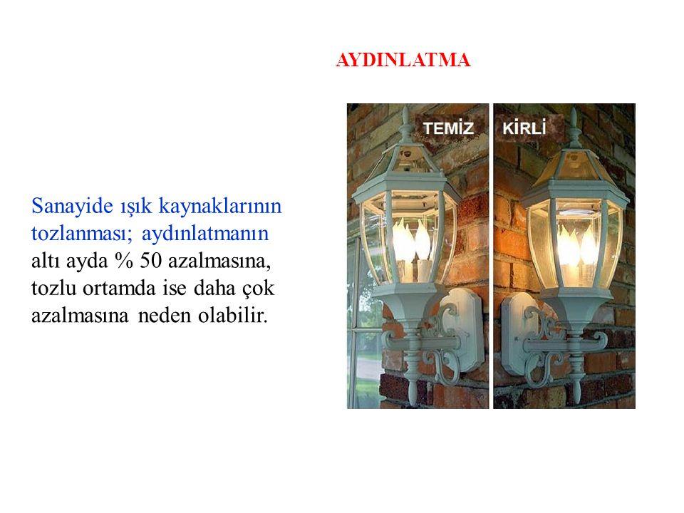 Sanayide ışık kaynaklarının tozlanması; aydınlatmanın