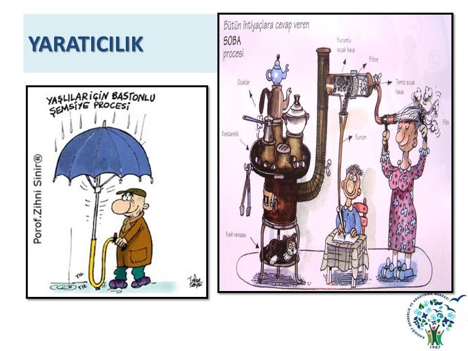 YARATICILIK