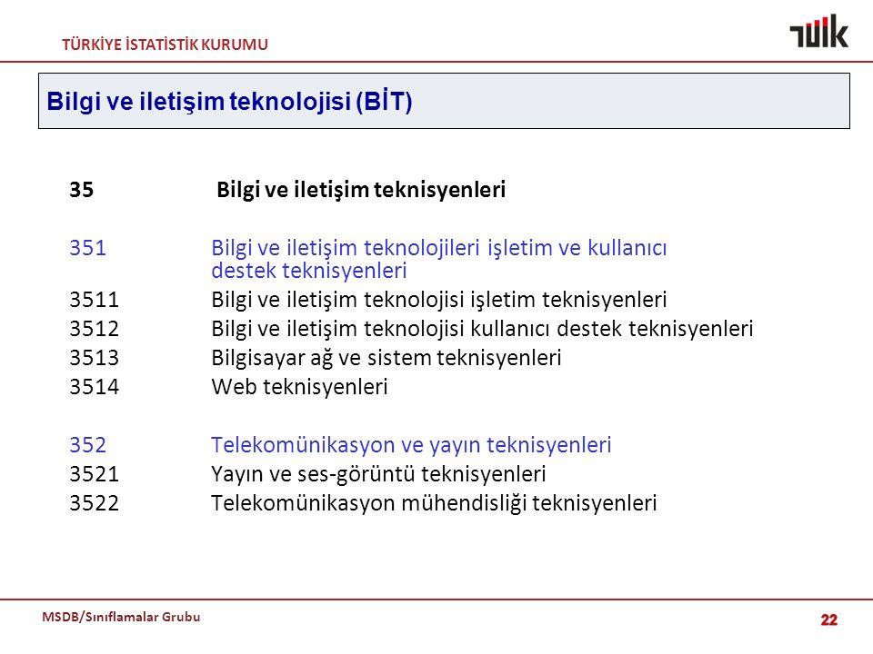 Bilgi ve iletişim teknolojisi (BİT)