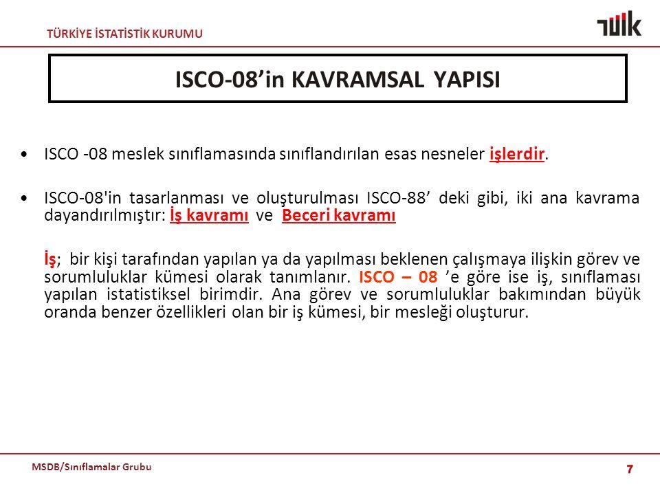 ISCO-08'in KAVRAMSAL YAPISI