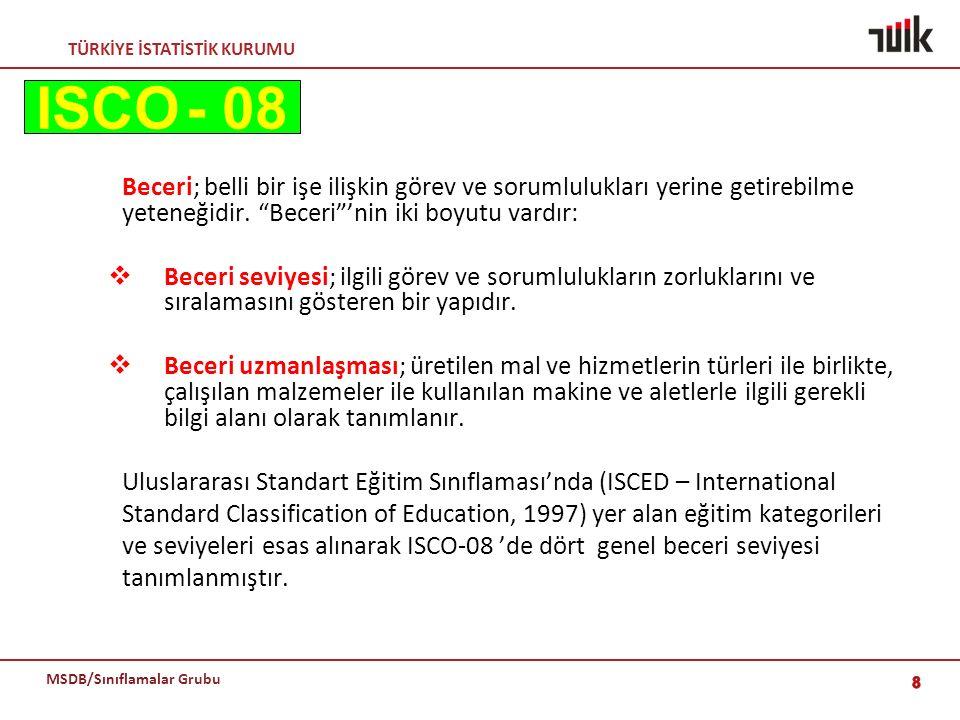 ISCO - 08 Beceri; belli bir işe ilişkin görev ve sorumlulukları yerine getirebilme yeteneğidir. Beceri 'nin iki boyutu vardır: