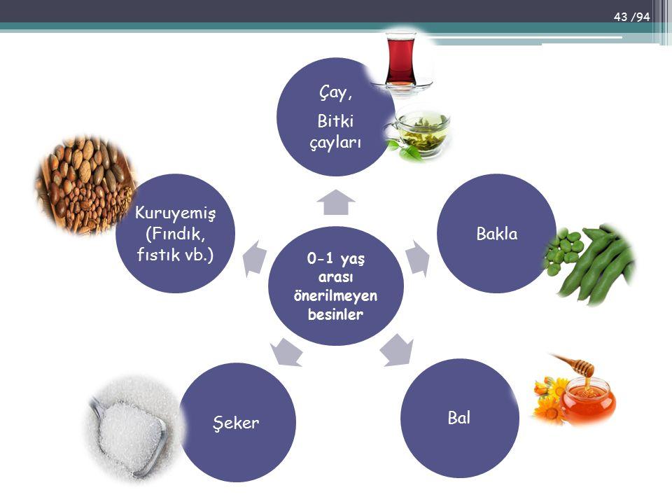 0-1 yaş arası önerilmeyen besinler