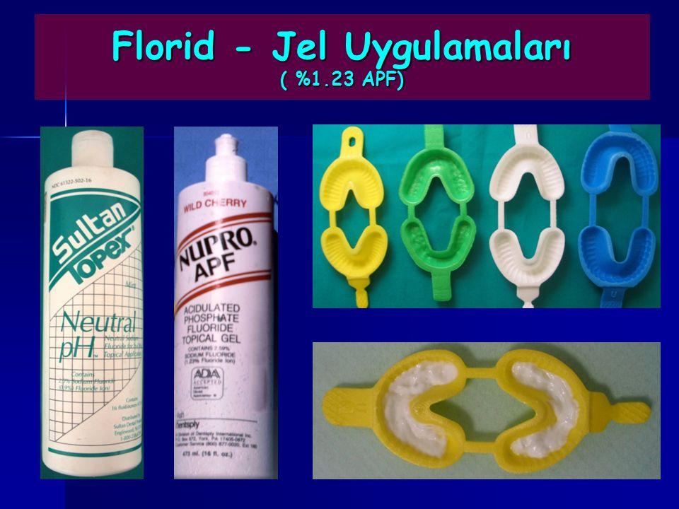 Florid - Jel Uygulamaları ( %1.23 APF)