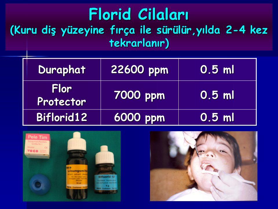 Florid Cilaları (Kuru diş yüzeyine fırça ile sürülür,yılda 2-4 kez tekrarlanır)