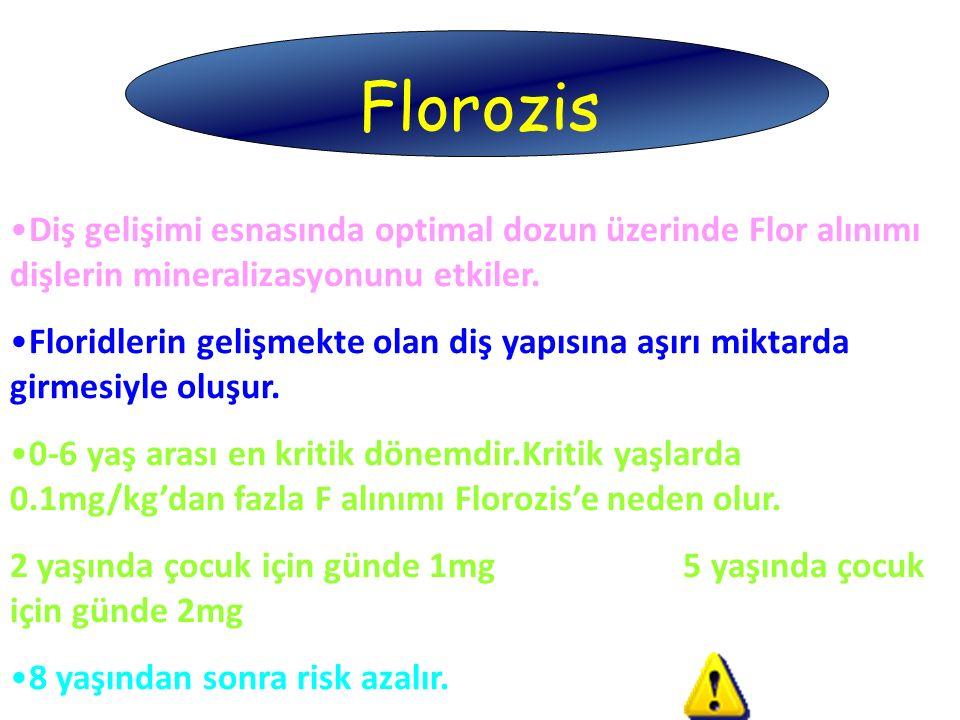 Florozis Diş gelişimi esnasında optimal dozun üzerinde Flor alınımı dişlerin mineralizasyonunu etkiler.