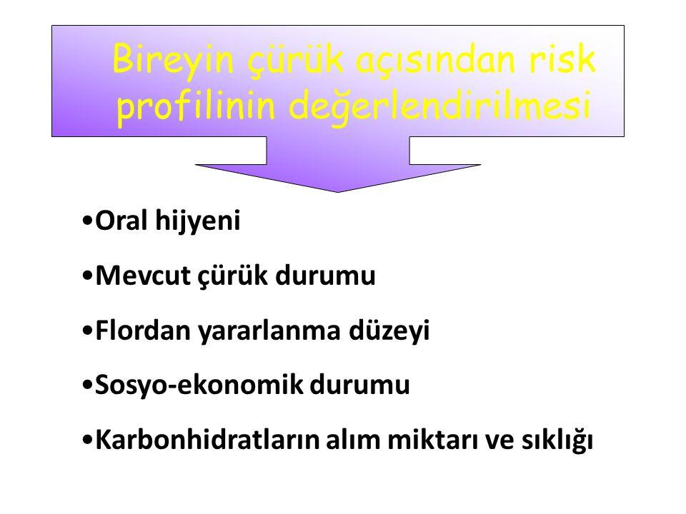 Bireyin çürük açısından risk profilinin değerlendirilmesi