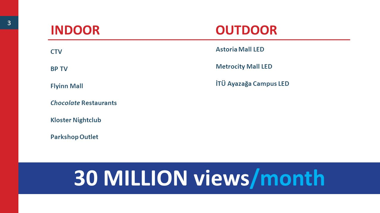 30 MILLION views/month INDOOR OUTDOOR 3 Astoria Mall LED CTV