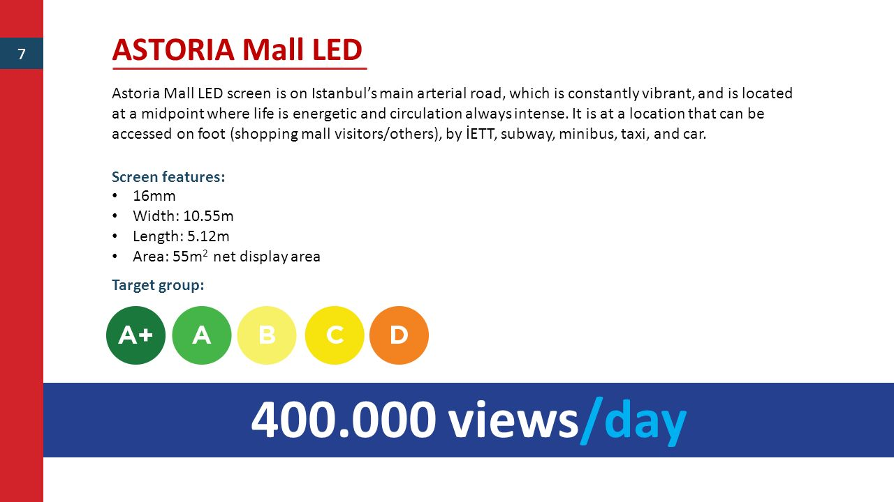 400.000 views/day ASTORIA Mall LED 7