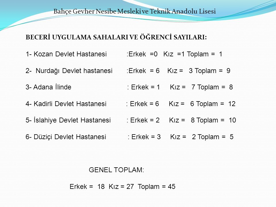Bahçe Gevher Nesibe Mesleki ve Teknik Anadolu Lisesi
