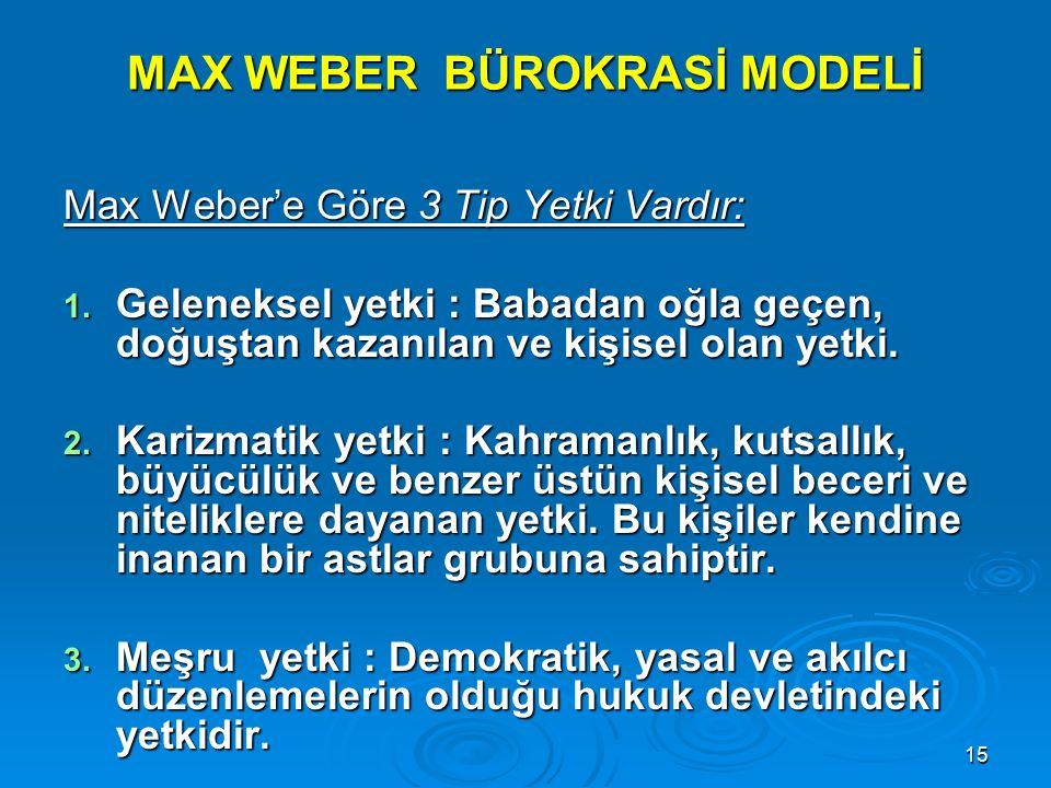 MAX WEBER BÜROKRASİ MODELİ