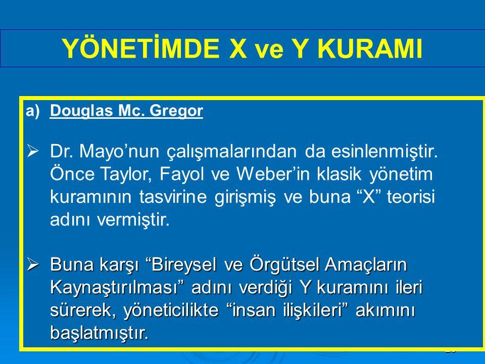 YÖNETİMDE X ve Y KURAMI Douglas Mc. Gregor.
