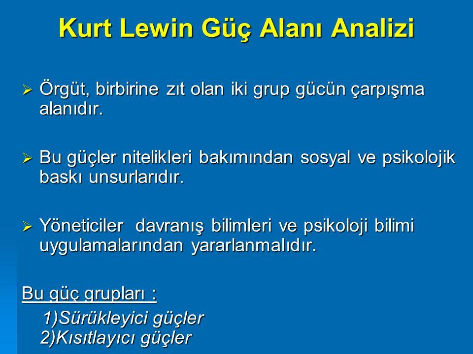 Kurt Lewin Güç Alanı Analizi