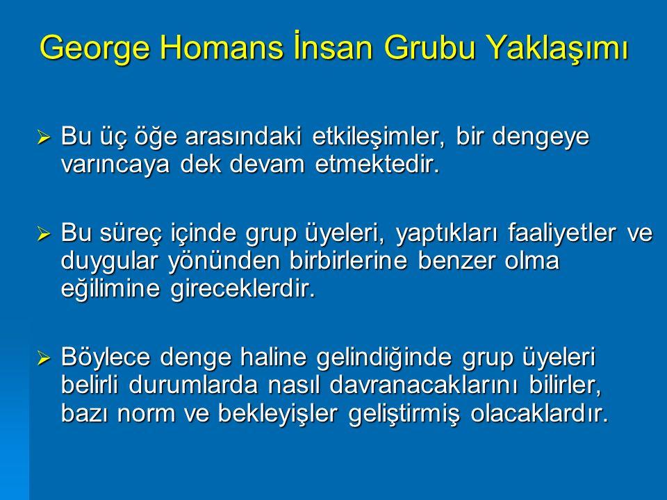 George Homans İnsan Grubu Yaklaşımı