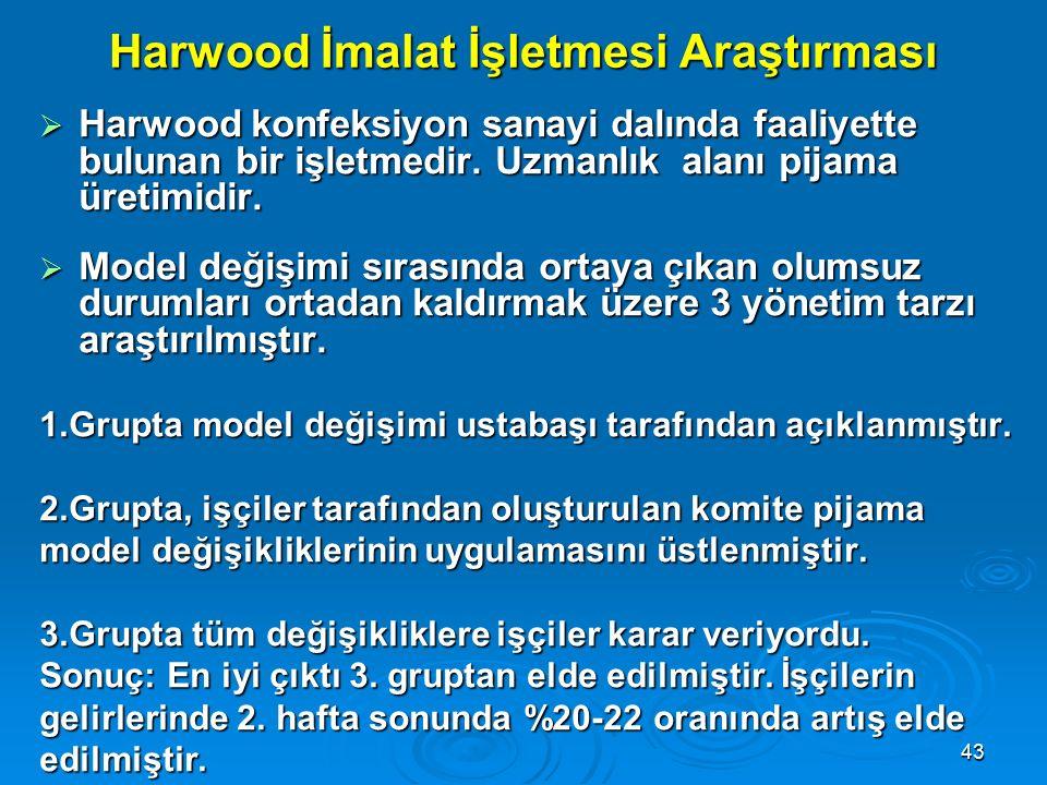 Harwood İmalat İşletmesi Araştırması