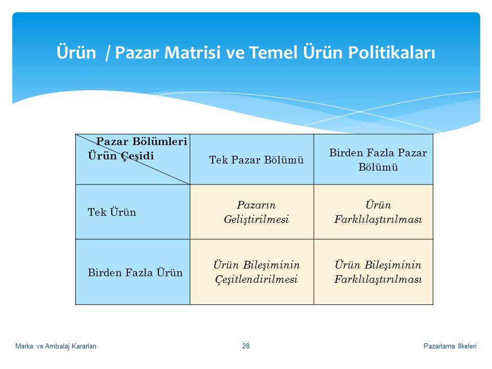 Ürün / Pazar Matrisi ve Temel Ürün Politikaları