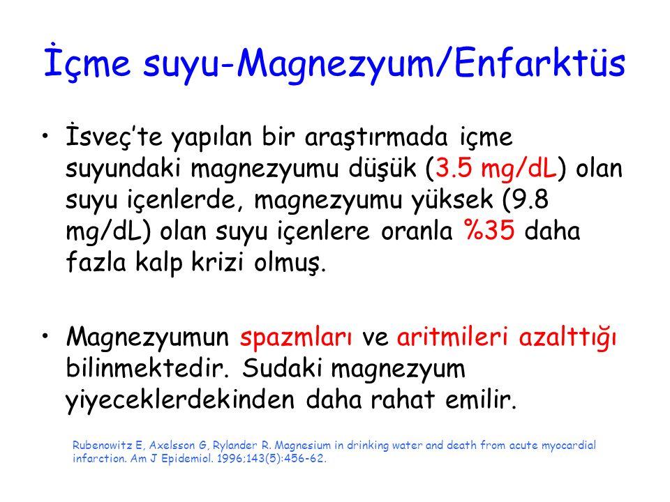 İçme suyu-Magnezyum/Enfarktüs