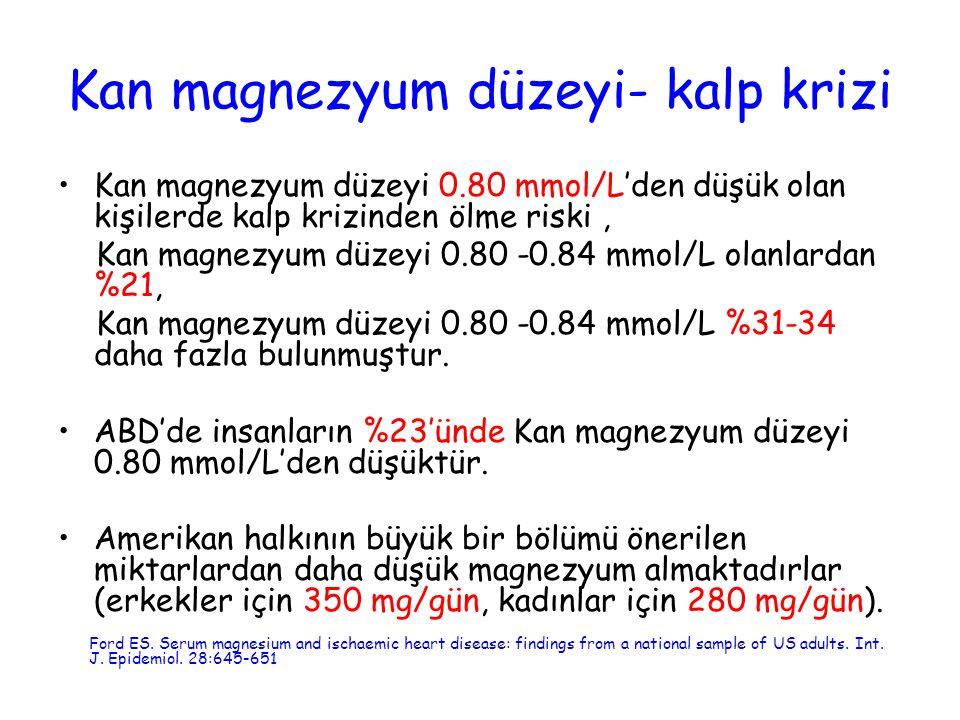 Kan magnezyum düzeyi- kalp krizi