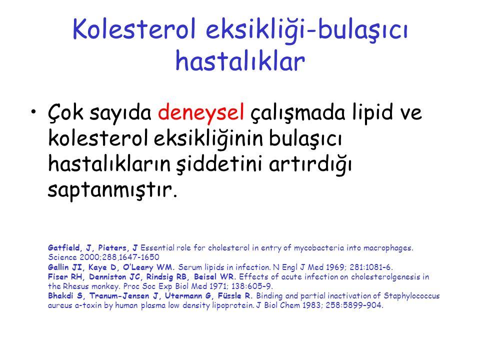 Kolesterol eksikliği-bulaşıcı hastalıklar