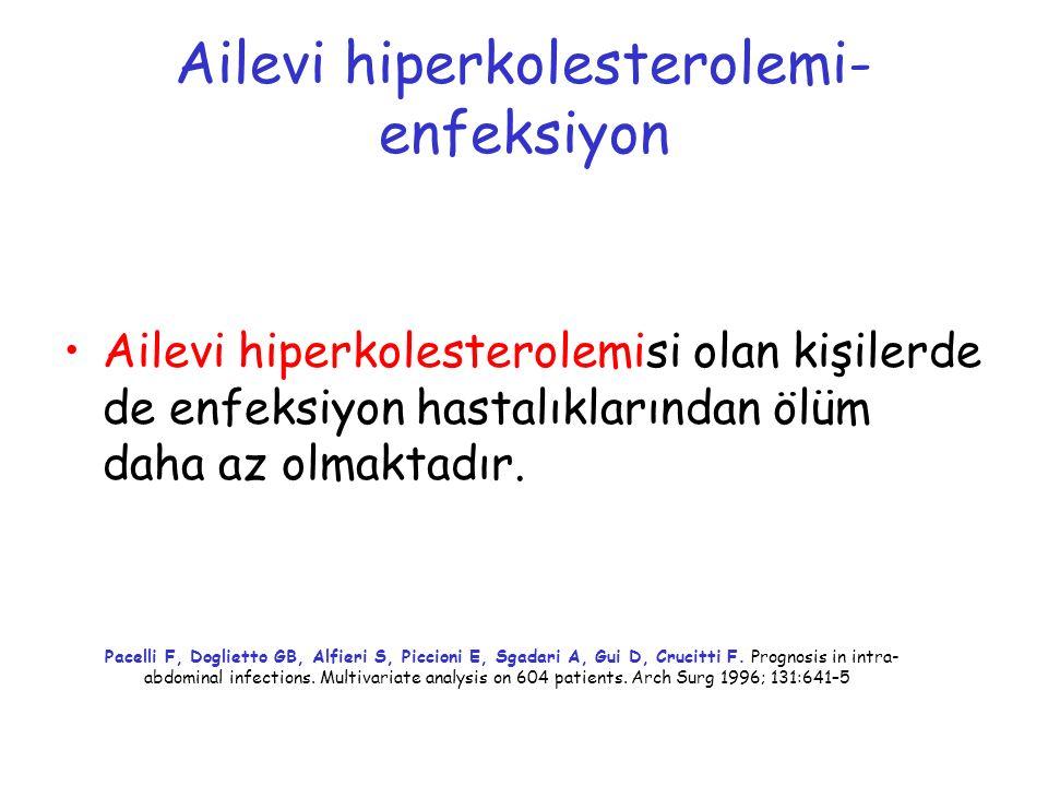 Ailevi hiperkolesterolemi- enfeksiyon