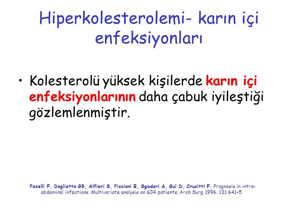 Hiperkolesterolemi- karın içi enfeksiyonları