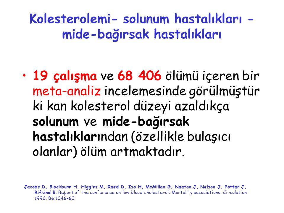 Kolesterolemi- solunum hastalıkları - mide-bağırsak hastalıkları