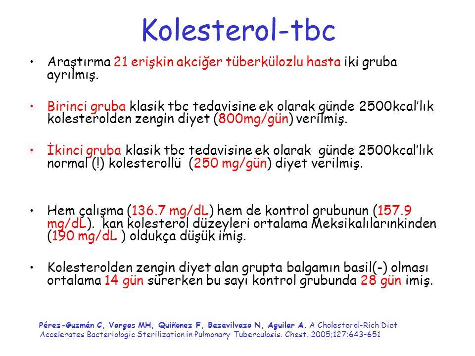 Kolesterol-tbc Araştırma 21 erişkin akciğer tüberkülozlu hasta iki gruba ayrılmış.