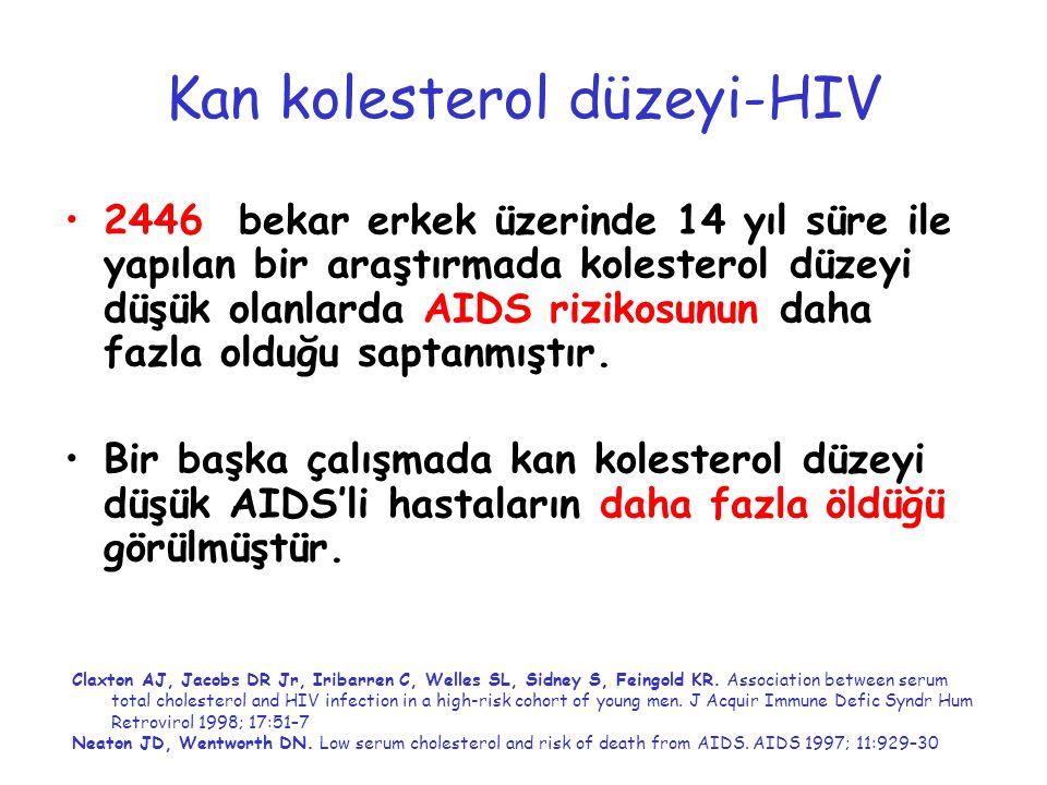 Kan kolesterol düzeyi-HIV