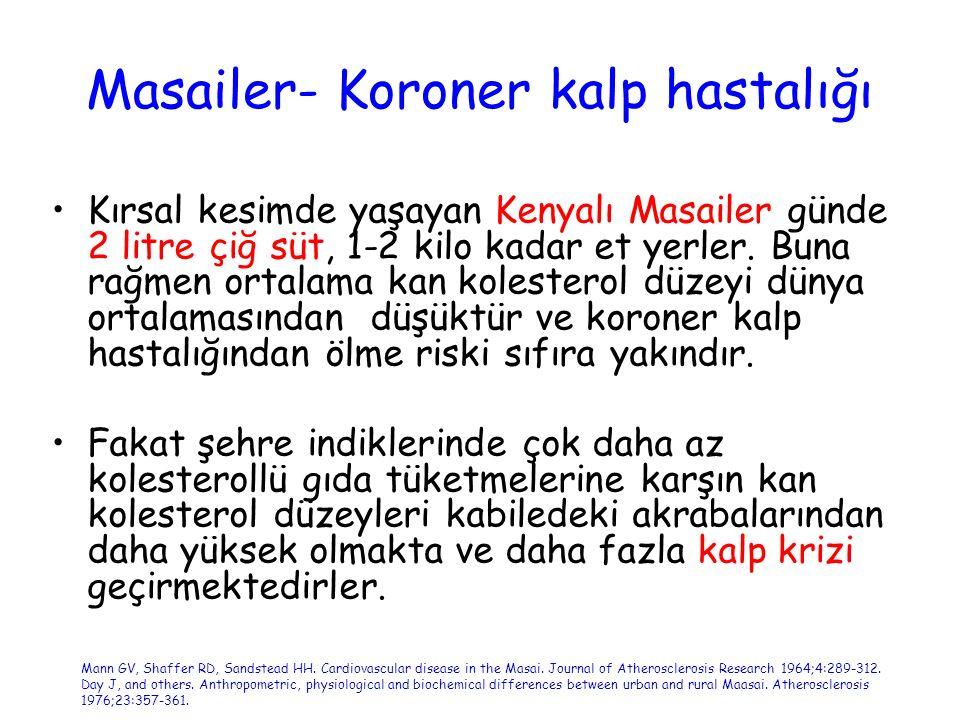 Masailer- Koroner kalp hastalığı