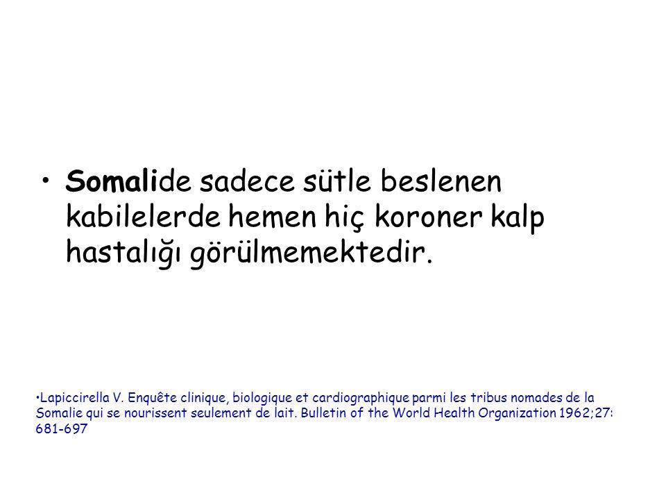 Somalide sadece sütle beslenen kabilelerde hemen hiç koroner kalp hastalığı görülmemektedir.