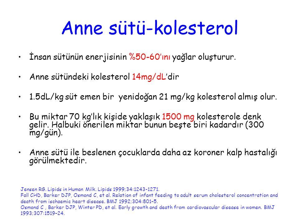 Anne sütü-kolesterol İnsan sütünün enerjisinin %50-60'ını yağlar oluşturur. Anne sütündeki kolesterol 14mg/dL'dir.