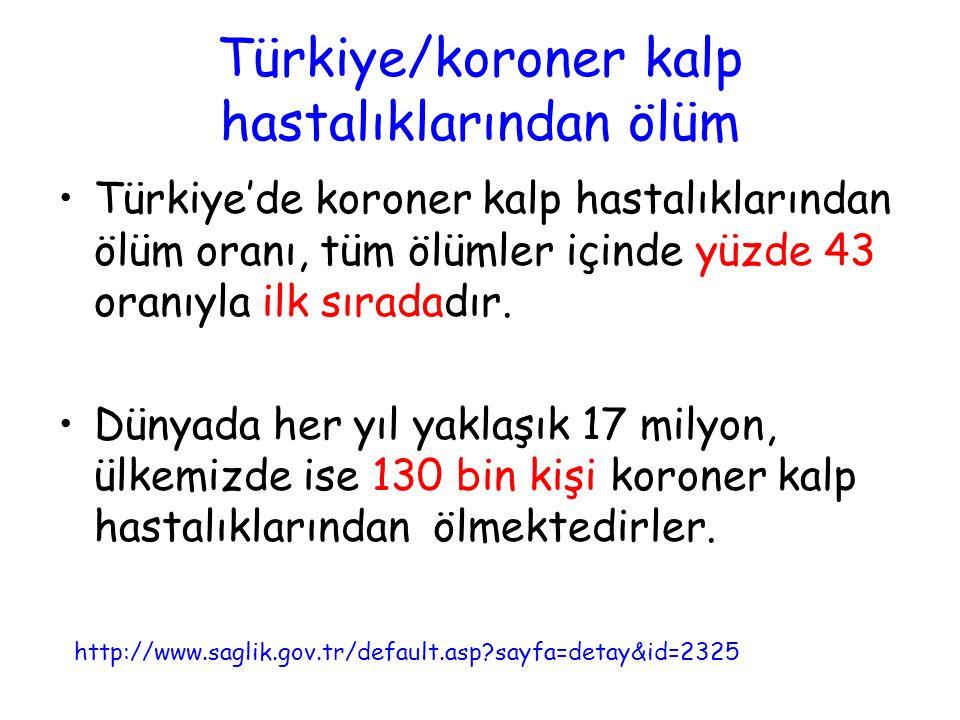 Türkiye/koroner kalp hastalıklarından ölüm