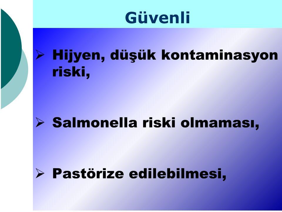 Güvenli Hijyen, düşük kontaminasyon riski, Salmonella riski olmaması,
